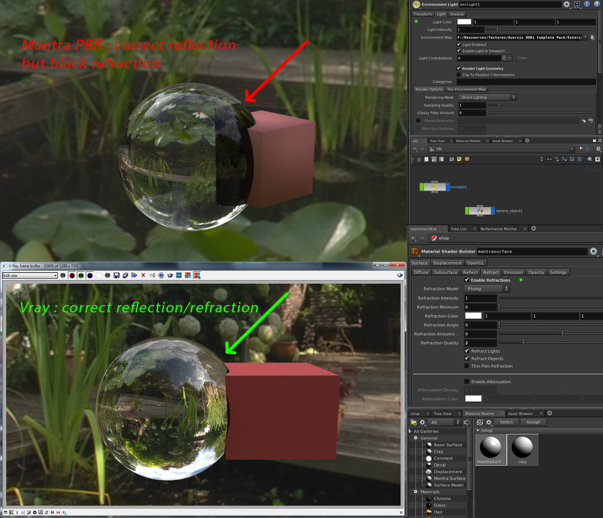 Mantra Black refraction near objects with Fresnel | Forums